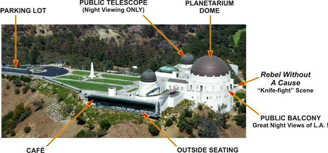 Griffith Park Observatory Photo with Mapped callouts